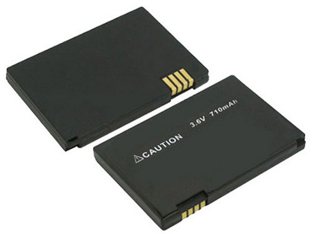 Gps Location Devices