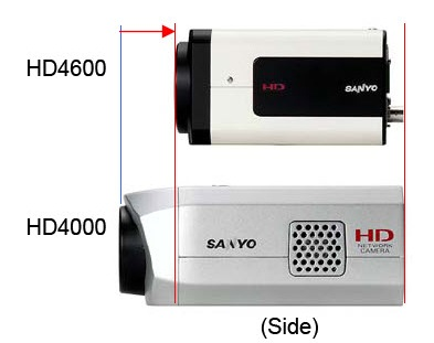 High Definition Cctv Camera