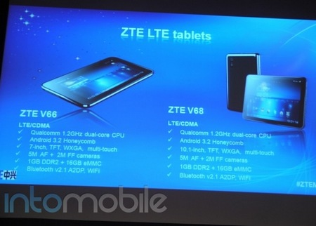 ZTE V68 V66 Android dual-core tablet