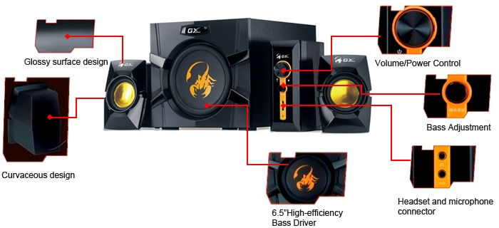 Genius SW-G2.1 3000 Gaming Speaker System details