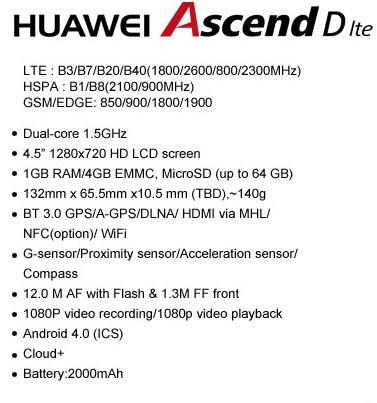 Huawei Ascend D lte 4G Smartphone Specs