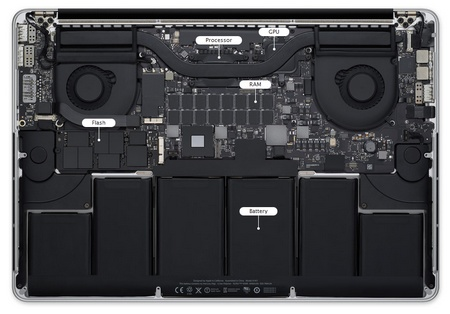 Apple MacBook Pro with Retina Display inside