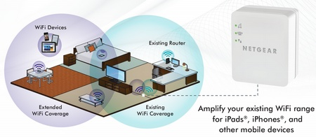 Netgear WN1000RP WiFi Booster for Mobile in use